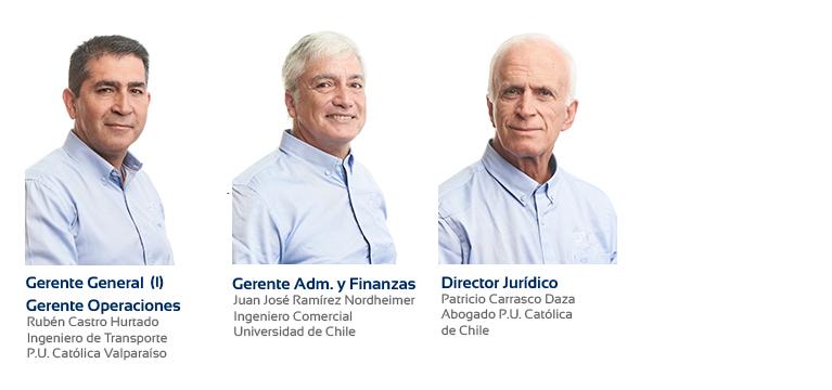 ejecutivos2019