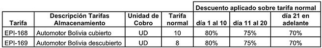 tarifas1